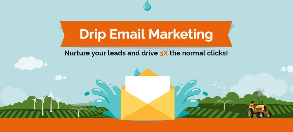 Best Email Marketing Service For WordPress