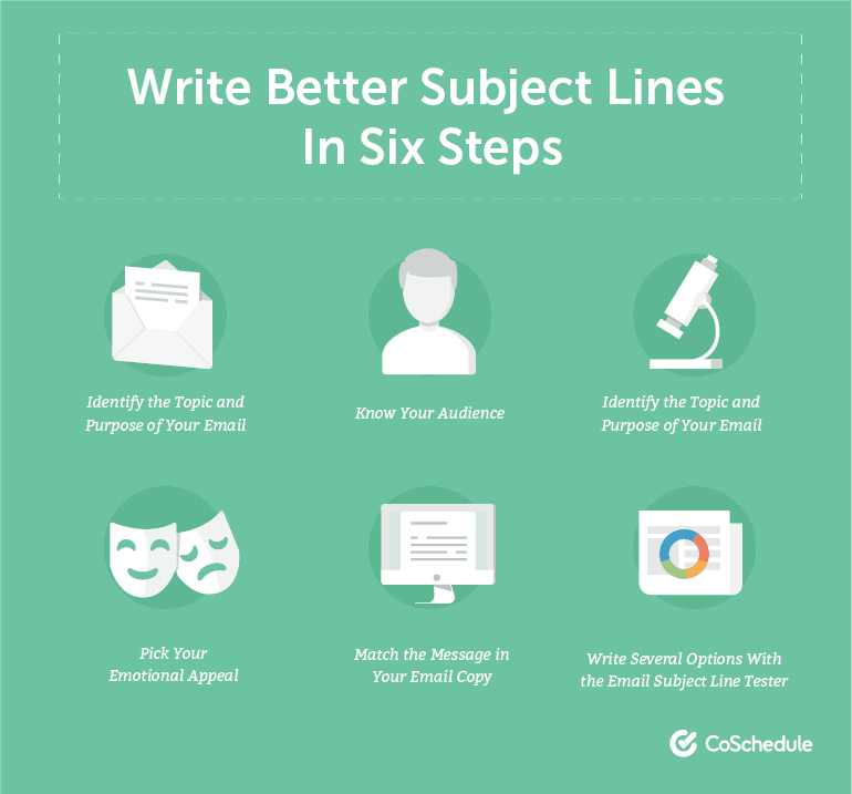 how to write subject line