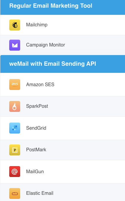 Wemail for avoiding email marketing spam