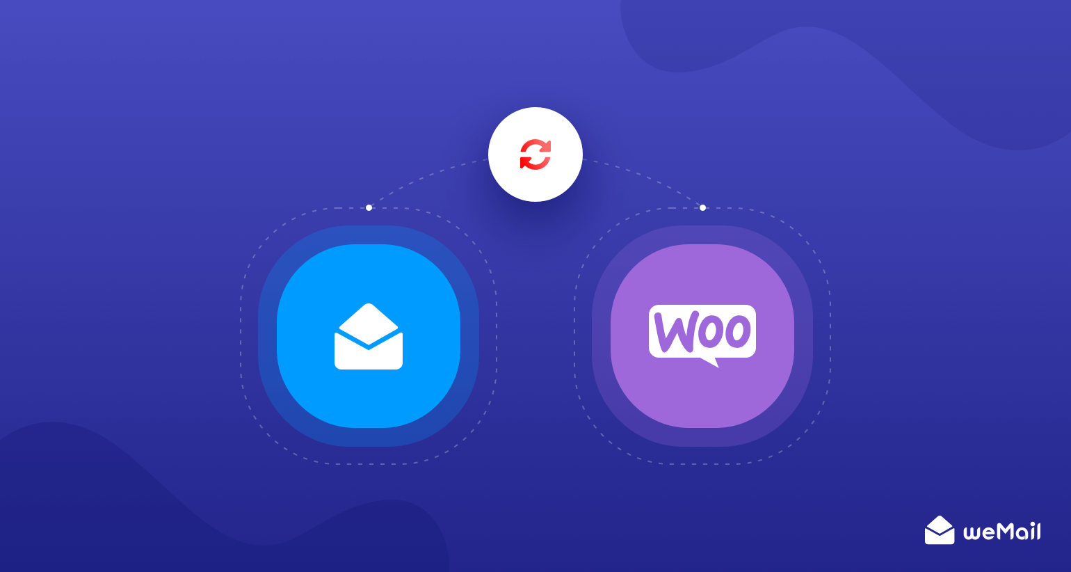 weMail+ WooCommerce integration blog