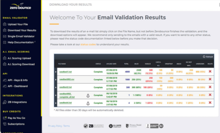 verify your email list